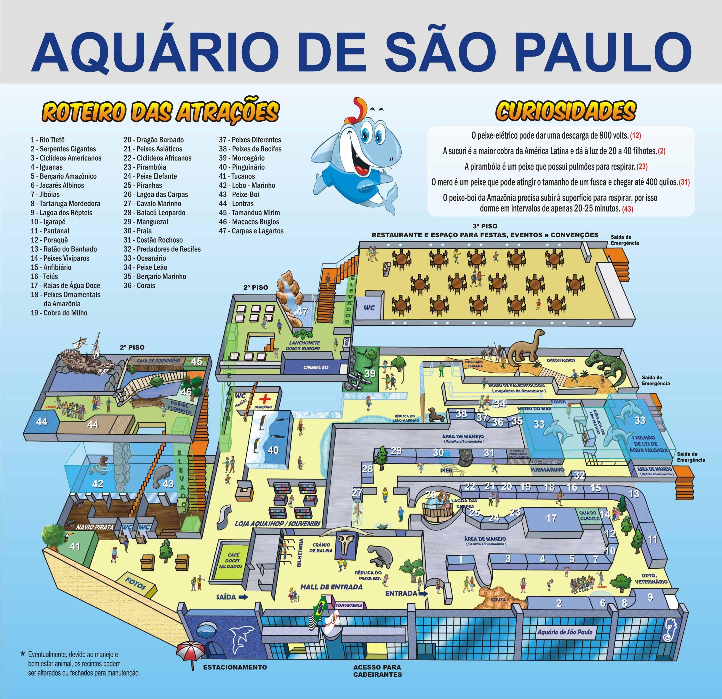 US Dec 2009 North South America my Photos besides Aquario De Sao Paulo ...