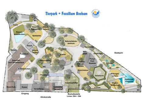 Zoos Bochum