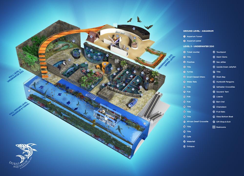 Dubai Aquarium and Underwater World