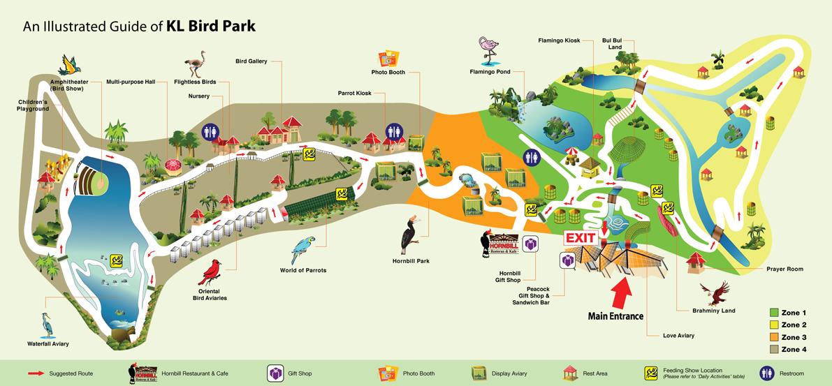 Zoos Kuala Lumpur Bird Park