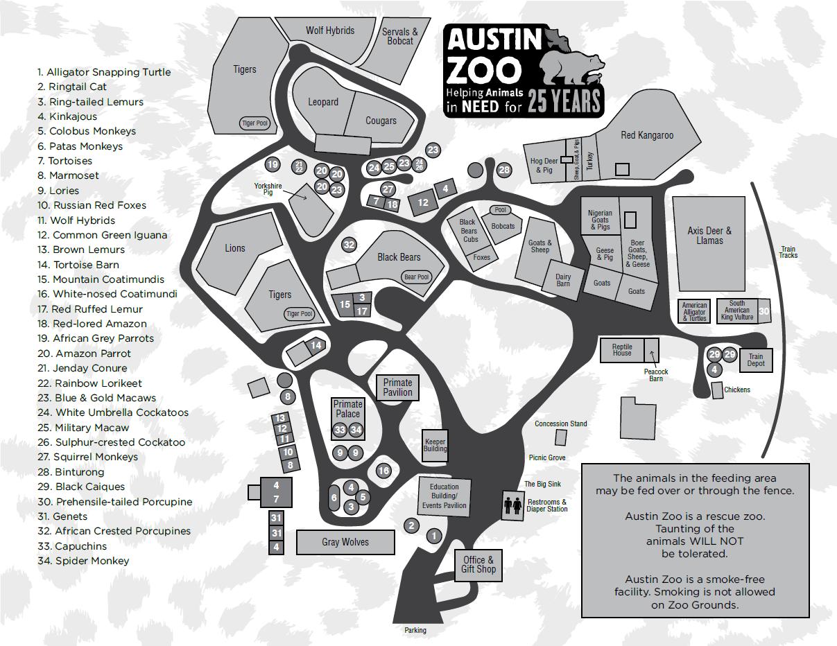 Zoos Austin